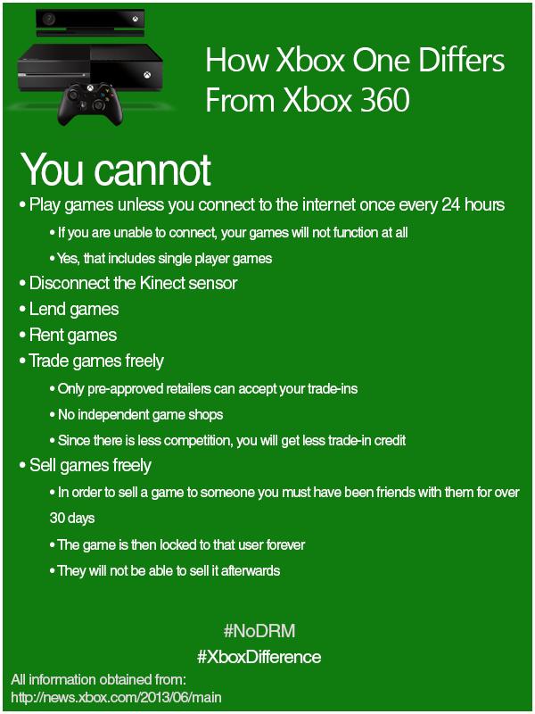 XboxOne001